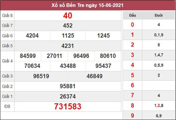 Thống kê XSBT 22/6/2021 thứ 3 chốt KQXS Bến Tre
