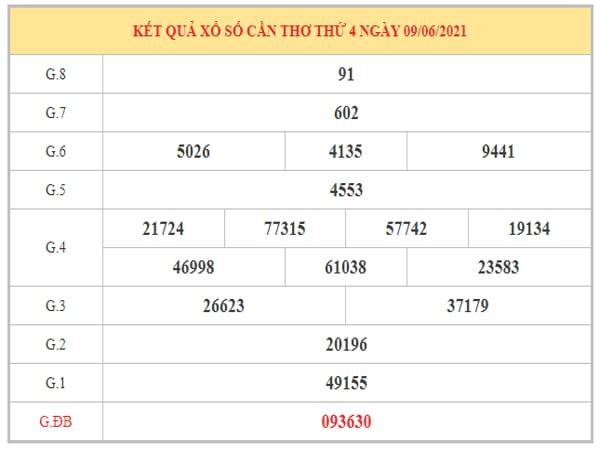 Nhận định KQXSCT ngày 16/6/2021 dựa trên kết quả kì trước