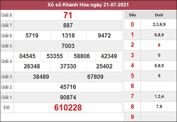 Thống kê XSKH 25/7/2021 chốt lô số đẹp Khánh Hoà hôm nay