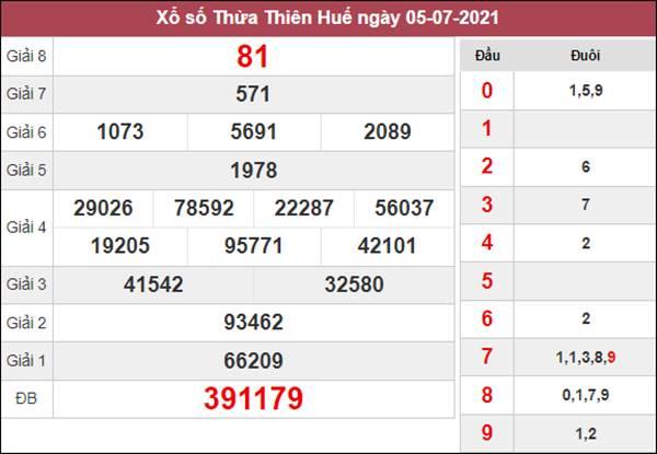 Thống kê XSTTH 12/7/2021 chốt loto gan Huế cùng cao thủ
