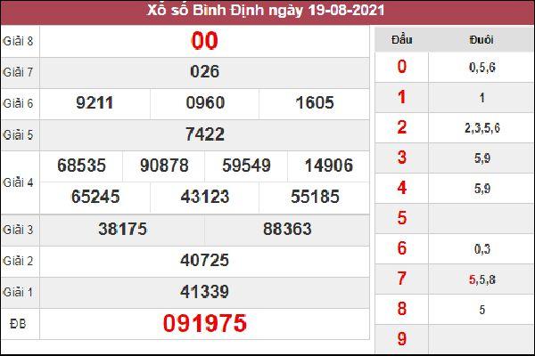 Thống kê KQXSBDI 26/8/2021 thứ 5 chốt cầu lô VIP siêu chuẩn