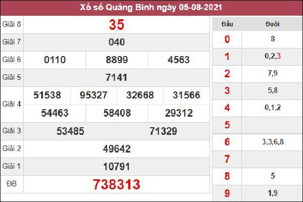 Thống kê XSQB 12/8/2021 chốt lô VIP Quảng Bình hôm nay