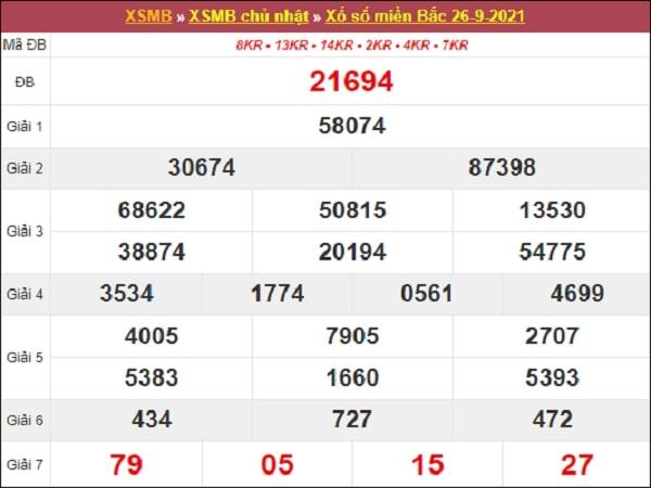 Thống kê KQXSMB 27/9/2021