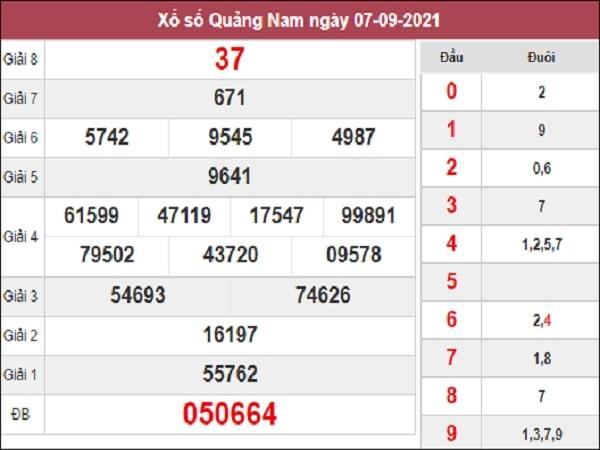 Dự đoán XSQNM 14-09-2021