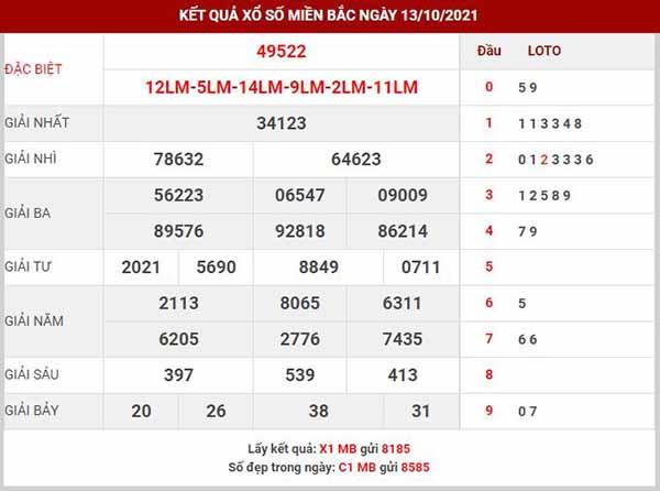 Thống kê XSMB ngày 14/10/2021 - Thống kê KQXS Thủ Đô thứ 5