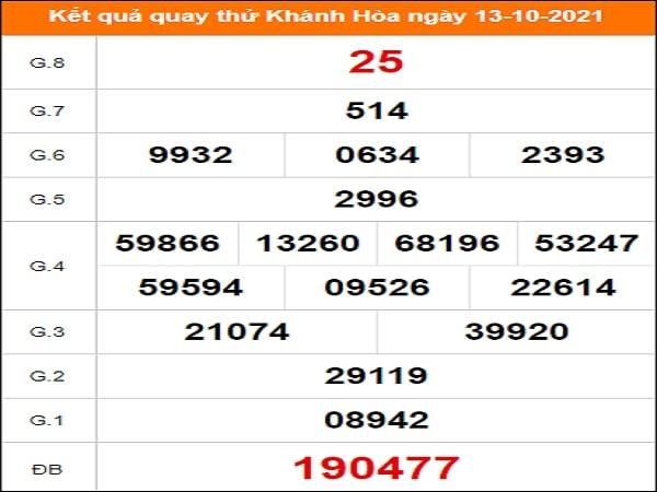 Thống kê XSKH 13/10/2021